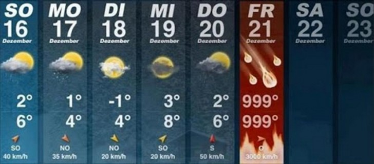 End of the world weather